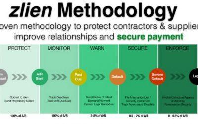 Zlien:  Regtech + Payments = Enterprise SaaS Nirvana?