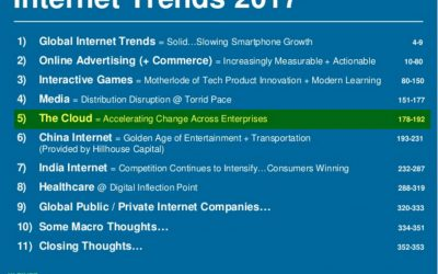 Enterprise Software:  The Rodney Dangerfield of Mary Meeker's Internet Trends 2017 Report