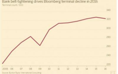 Symphony Versus Bloomberg:  Upping the Ante